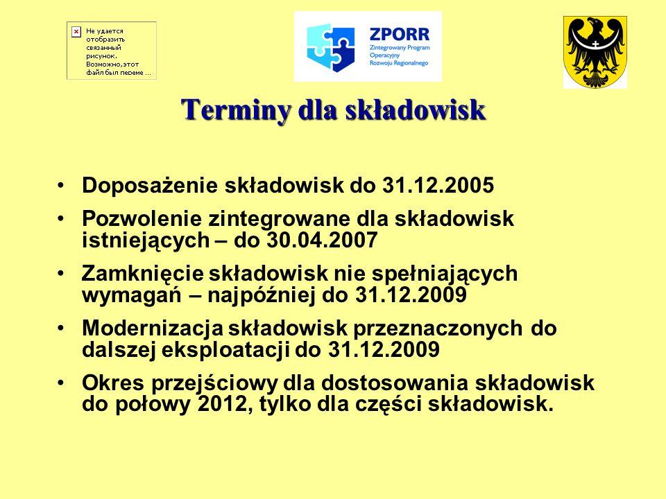 Terminy dla składowisk Doposażenie składowisk do 31.12.2005 Pozwolenie zintegrowane dla składowisk istniejących – do 30.04.2007 Zamknięcie składowisk