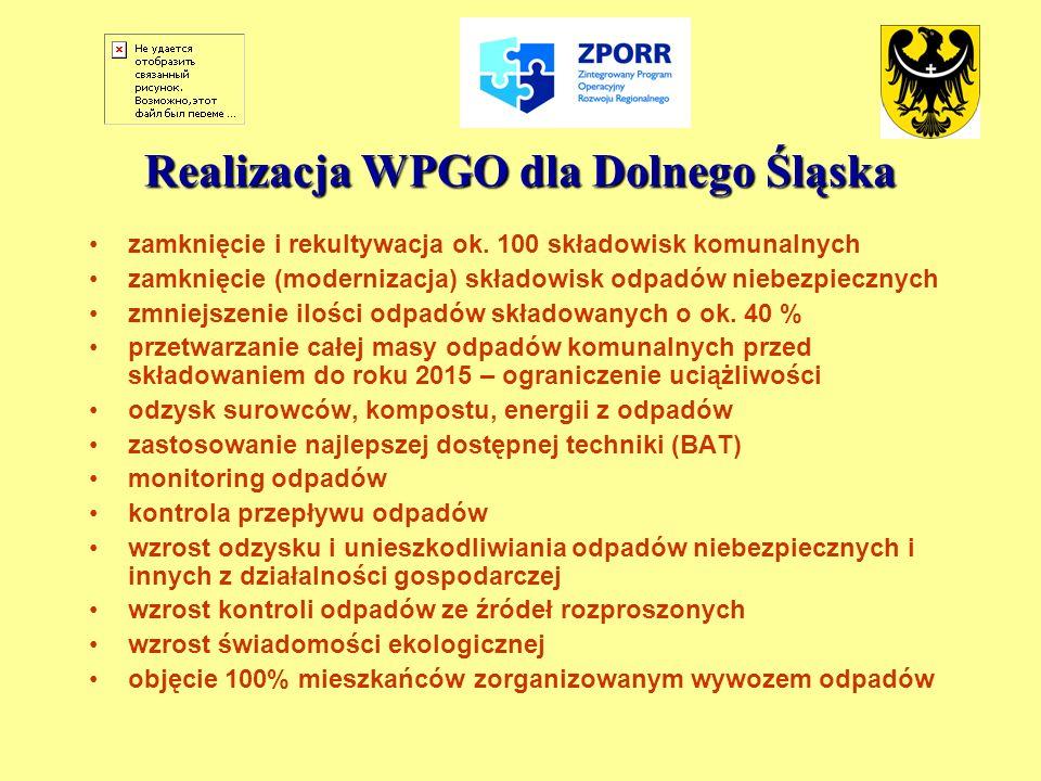 zamknięcie i rekultywacja ok. 100 składowisk komunalnych zamknięcie (modernizacja) składowisk odpadów niebezpiecznych zmniejszenie ilości odpadów skła