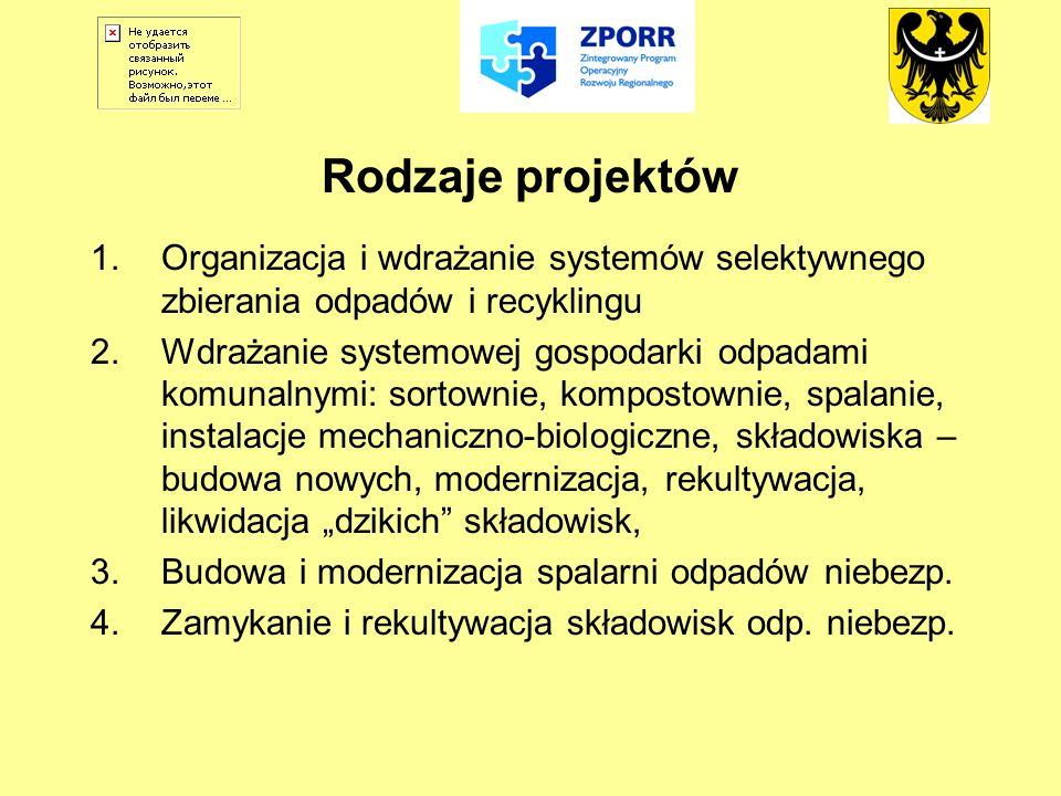 Rodzaje projektów 1.Organizacja i wdrażanie systemów selektywnego zbierania odpadów i recyklingu 2.Wdrażanie systemowej gospodarki odpadami komunalnym