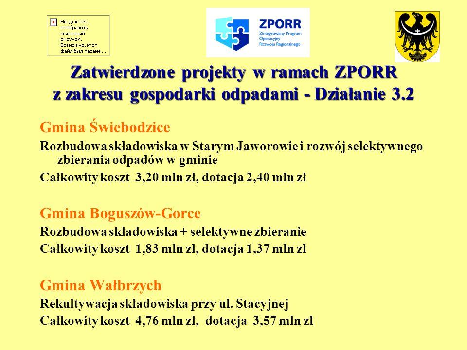 Zatwierdzone projekty w ramach ZPORR z zakresu gospodarki odpadami - Działanie 3.2 Gmina Świebodzice Rozbudowa składowiska w Starym Jaworowie i rozwój