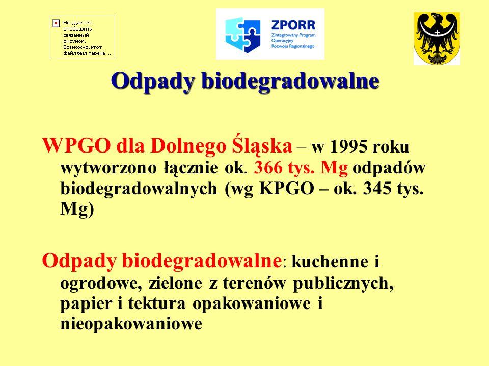 Odpady biodegradowalne WPGO dla Dolnego Śląska – w 1995 roku wytworzono łącznie ok. 366 tys. Mg odpadów biodegradowalnych (wg KPGO – ok. 345 tys. Mg)