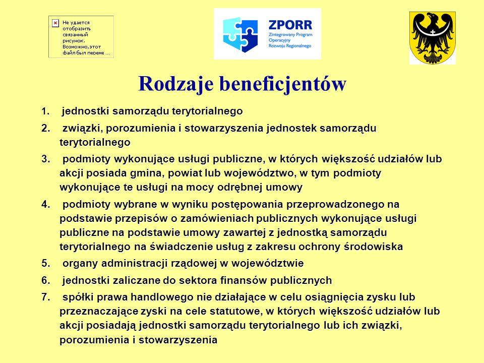 Rodzaje beneficjentów 1. jednostki samorządu terytorialnego 2. związki, porozumienia i stowarzyszenia jednostek samorządu terytorialnego 3. podmioty w