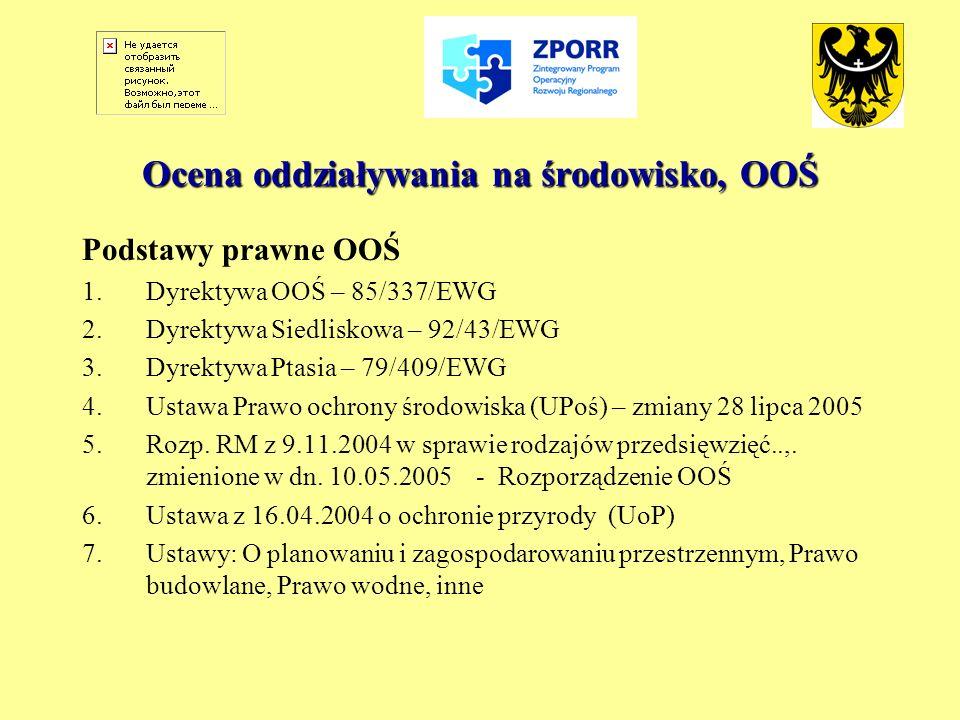 Ocena oddziaływania na środowisko, OOŚ Podstawy prawne OOŚ 1.Dyrektywa OOŚ – 85/337/EWG 2.Dyrektywa Siedliskowa – 92/43/EWG 3.Dyrektywa Ptasia – 79/40