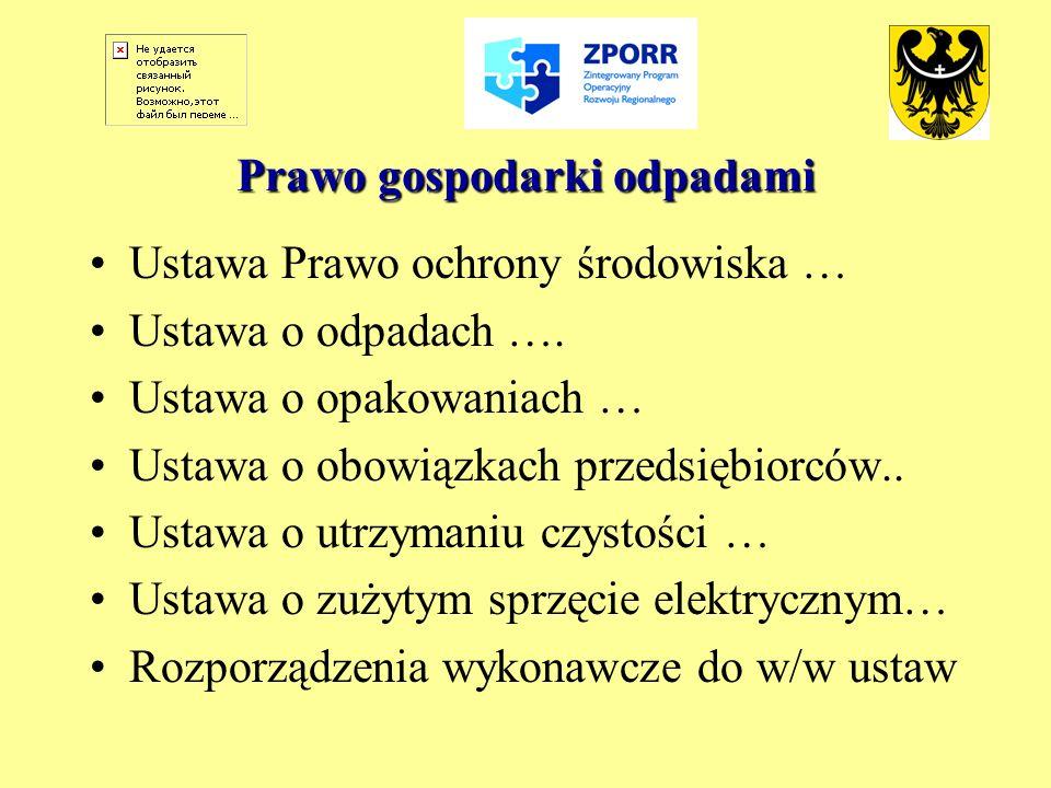 Odpady biodegradowalne WPGO dla Dolnego Śląska – w 1995 roku wytworzono łącznie ok.