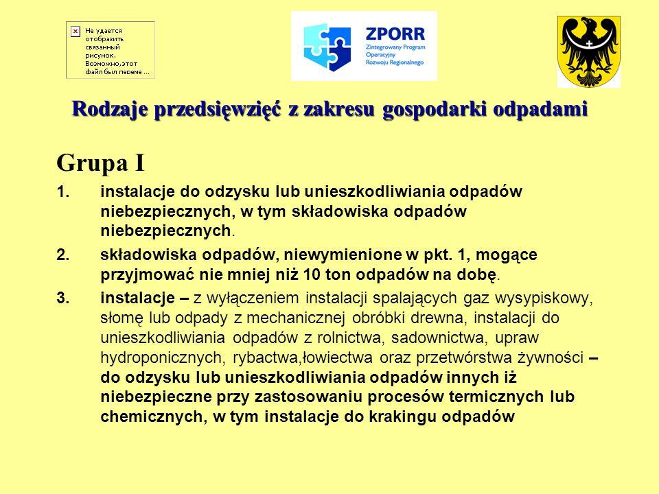 Rodzaje przedsięwzięć z zakresu gospodarki odpadami Grupa I 1.instalacje do odzysku lub unieszkodliwiania odpadów niebezpiecznych, w tym składowiska o
