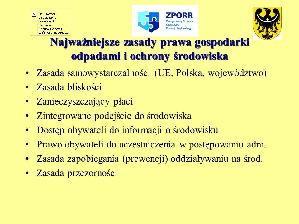 Najważniejsze zasady prawa gospodarki odpadami i ochrony środowiska Zasada samowystarczalności (UE, Polska, województwo) Zasada bliskości Zanieczyszcz