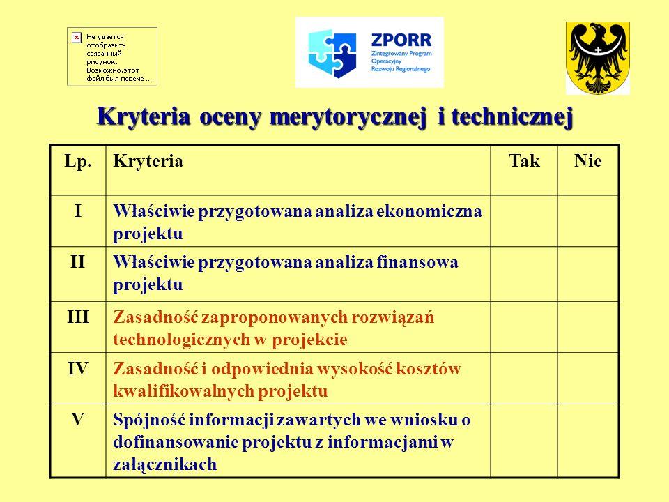 Kryteria oceny merytorycznej i technicznej Lp.KryteriaTakNie IWłaściwie przygotowana analiza ekonomiczna projektu IIWłaściwie przygotowana analiza fin