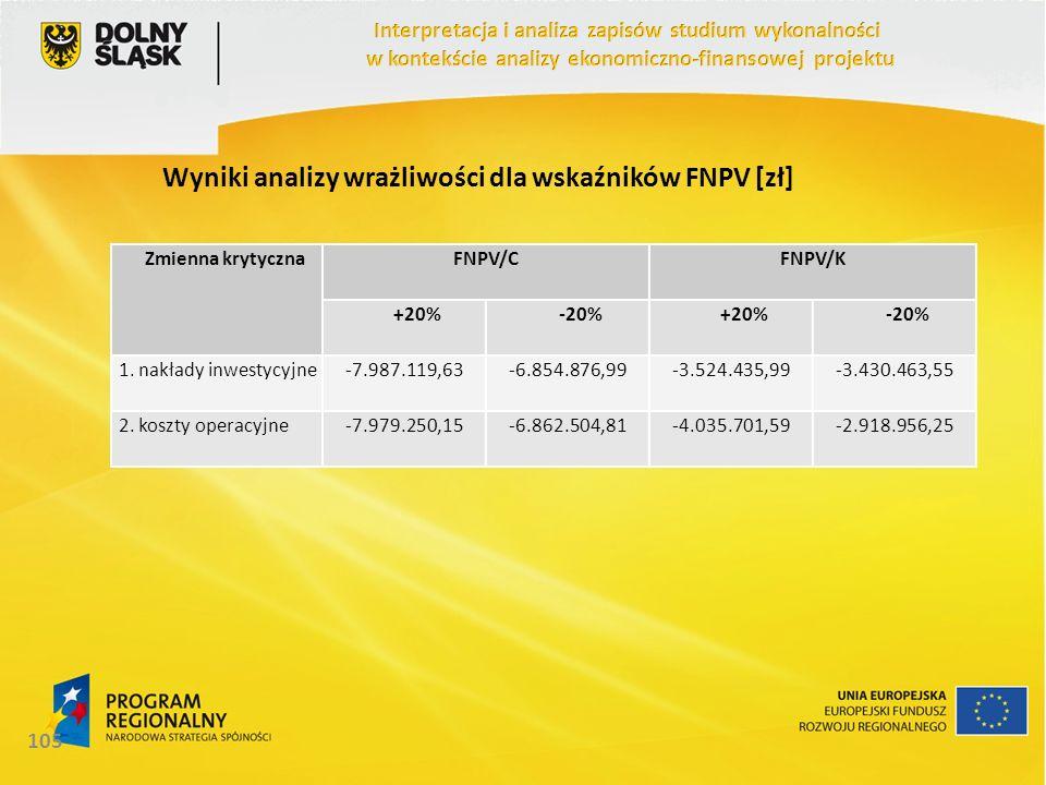 105 Zmienna krytycznaFNPV/CFNPV/K +20%-20%+20%-20% 1. nakłady inwestycyjne-7.987.119,63-6.854.876,99-3.524.435,99-3.430.463,55 2. koszty operacyjne-7.