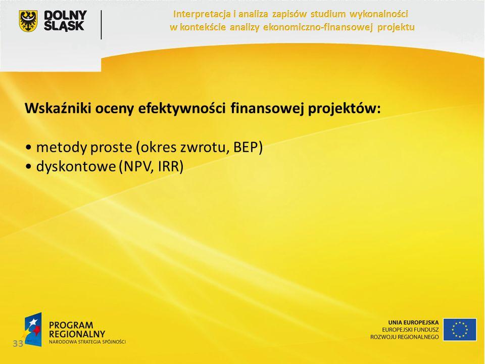 Wskaźniki oceny efektywności finansowej projektów: metody proste (okres zwrotu, BEP) dyskontowe (NPV, IRR) 33