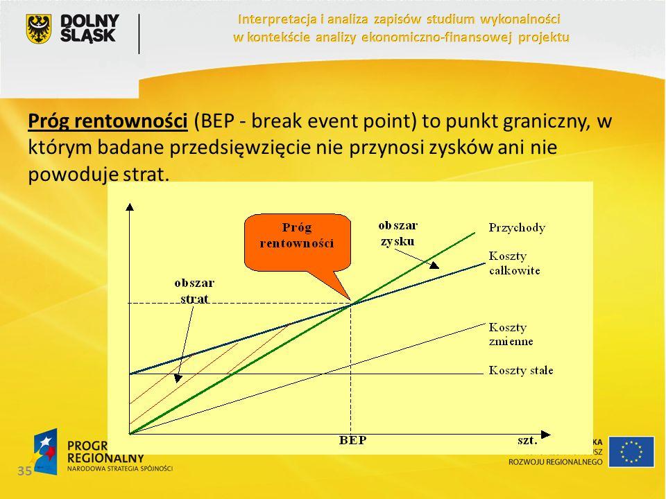 Próg rentowności (BEP - break event point) to punkt graniczny, w którym badane przedsięwzięcie nie przynosi zysków ani nie powoduje strat. 35