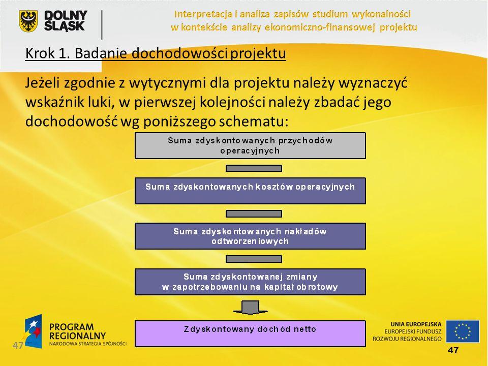 47 Krok 1. Badanie dochodowości projektu Jeżeli zgodnie z wytycznymi dla projektu należy wyznaczyć wskaźnik luki, w pierwszej kolejności należy zbadać