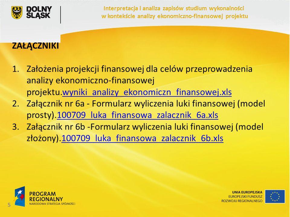 ZAŁĄCZNIKI 1.Założenia projekcji finansowej dla celów przeprowadzenia analizy ekonomiczno-finansowej projektu.wyniki_analizy_ekonomiczn_finansowej.xls
