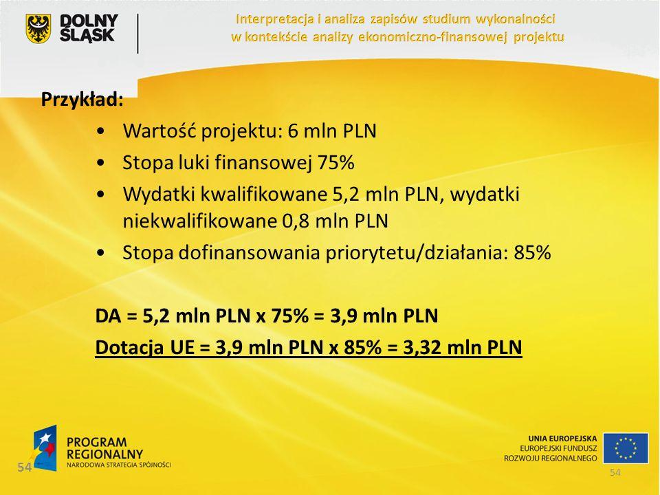 54 Przykład: Wartość projektu: 6 mln PLN Stopa luki finansowej 75% Wydatki kwalifikowane 5,2 mln PLN, wydatki niekwalifikowane 0,8 mln PLN Stopa dofin
