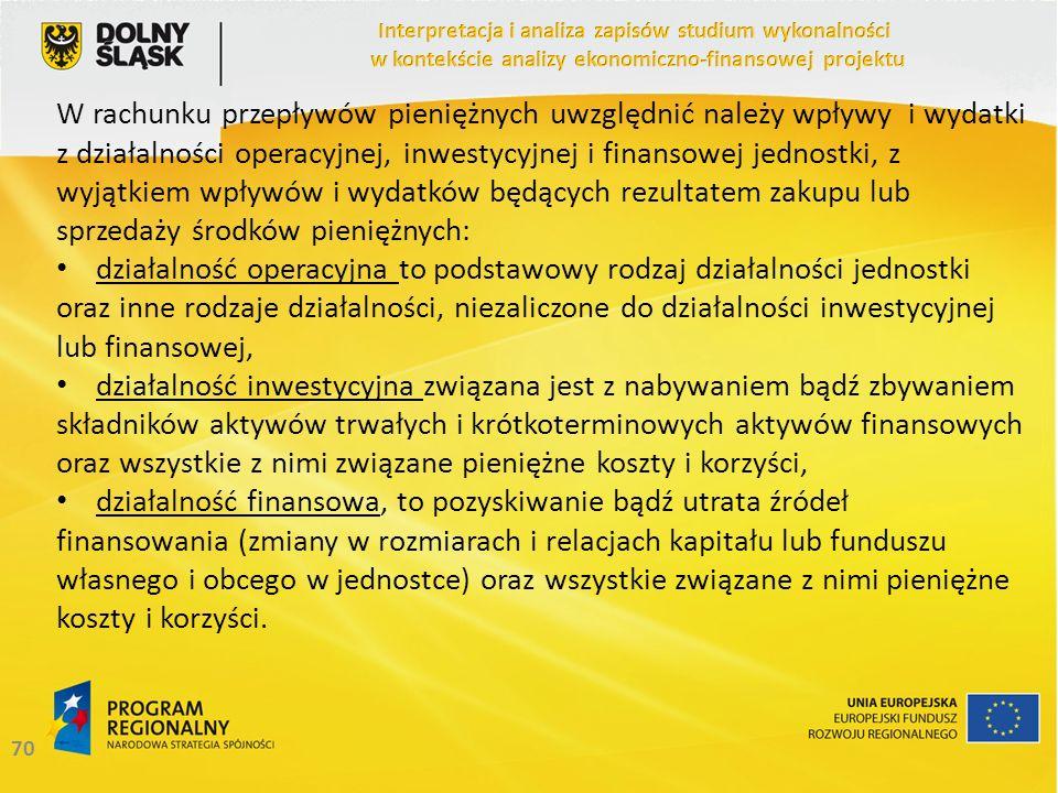 W rachunku przepływów pieniężnych uwzględnić należy wpływy i wydatki z działalności operacyjnej, inwestycyjnej i finansowej jednostki, z wyjątkiem wpł