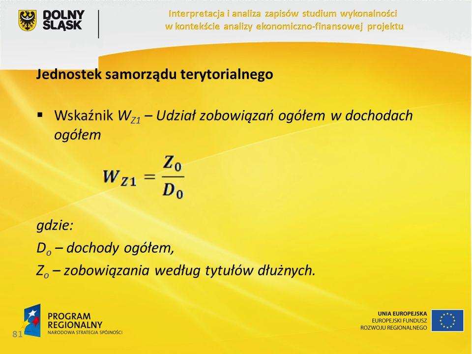 Jednostek samorządu terytorialnego Wskaźnik W Z1 – Udział zobowiązań ogółem w dochodach ogółem gdzie: D o – dochody ogółem, Z o – zobowiązania według