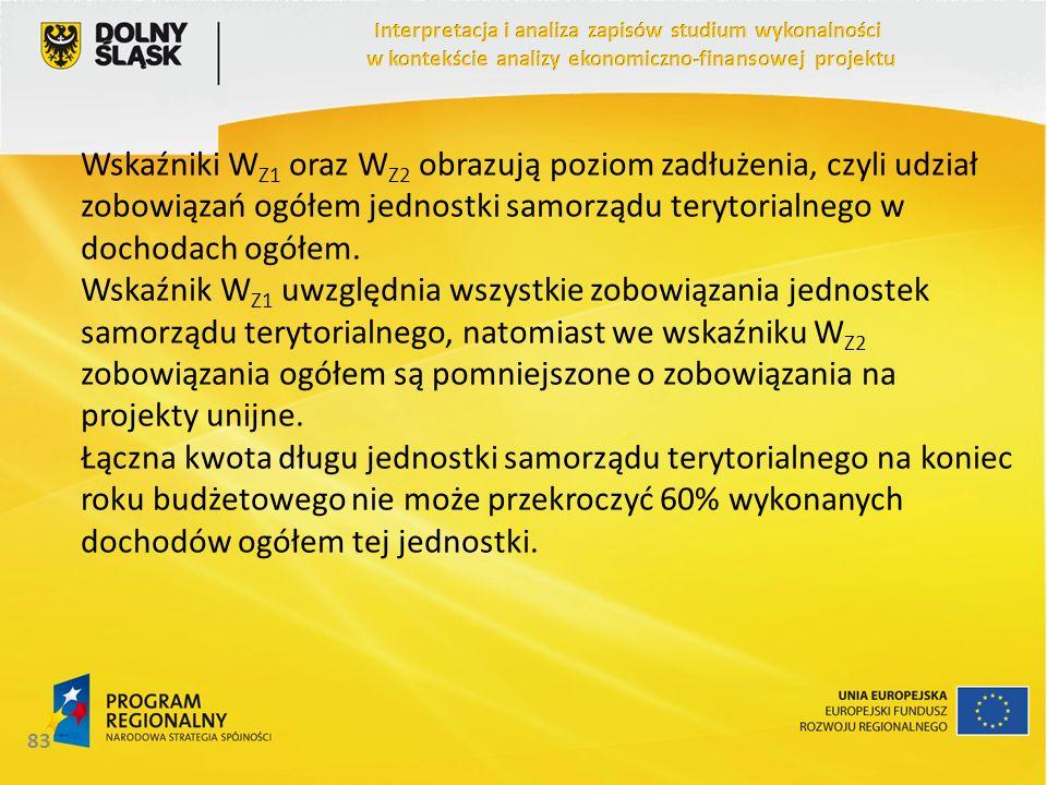 Wskaźniki W Z1 oraz W Z2 obrazują poziom zadłużenia, czyli udział zobowiązań ogółem jednostki samorządu terytorialnego w dochodach ogółem. Wskaźnik W