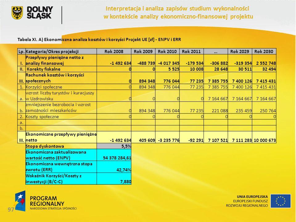 97 Tabela XI. A) Ekonomiczna analiza kosztów i korzyści Projekt UE [zł] - ENPV i ERR Lp.Kategoria/Okres projekcjiRok 2008Rok 2009Rok 2010Rok 2011…Rok