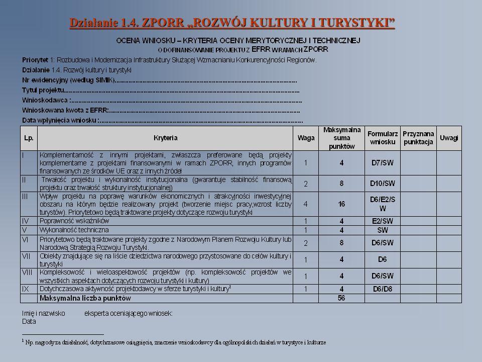 Działanie 1.4. ZPORR ROZWÓJ KULTURY I TURYSTYKI
