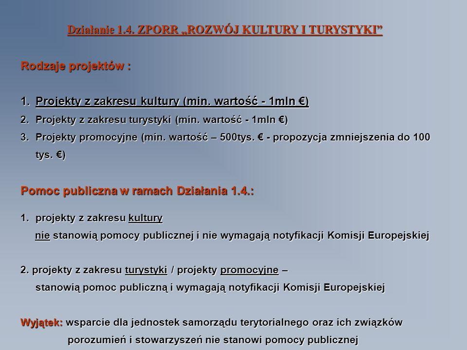 Działanie 1.4.ZPORR ROZWÓJ KULTURY I TURYSTYKI Rodzaje projektów z zakresu kultury (min.