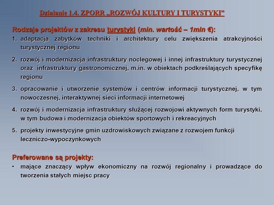 Działanie 1.4. ZPORR ROZWÓJ KULTURY I TURYSTYKI Rodzaje projektów z zakresu turystyki (min.