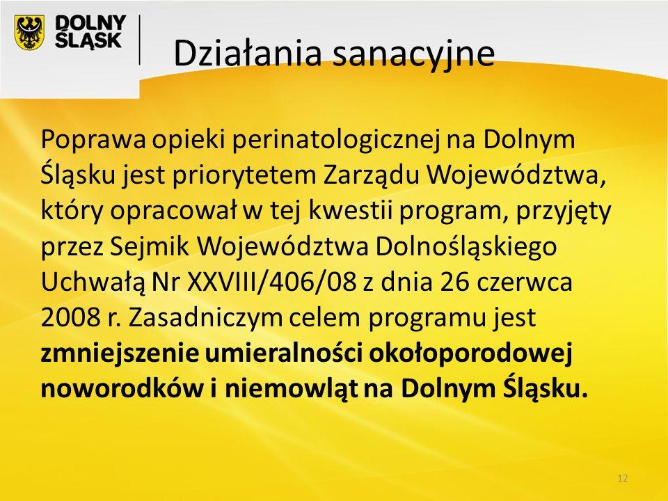 Działania sanacyjne Poprawa opieki perinatologicznej na Dolnym Śląsku jest priorytetem Zarządu Województwa, który opracował w tej kwestii program, prz