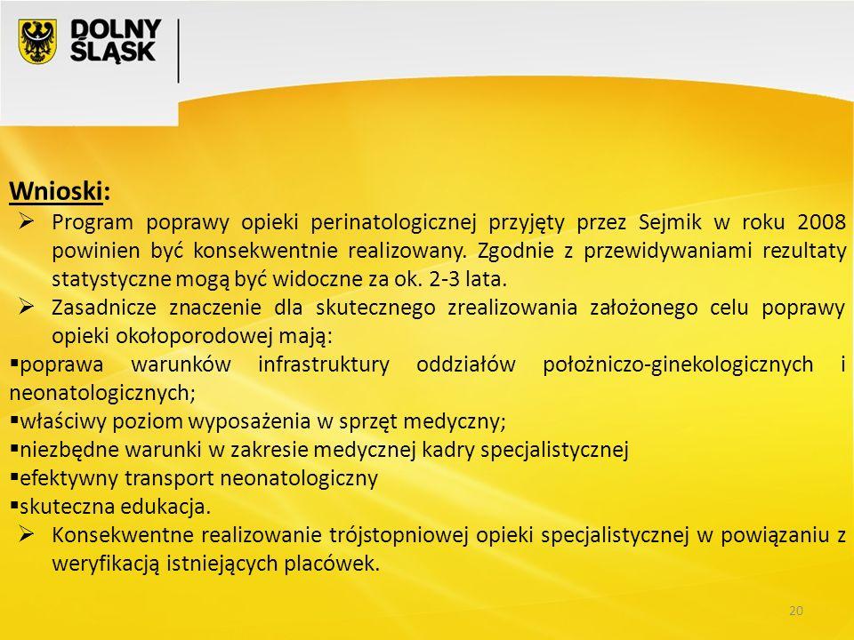 20 Wnioski: Program poprawy opieki perinatologicznej przyjęty przez Sejmik w roku 2008 powinien być konsekwentnie realizowany. Zgodnie z przewidywania