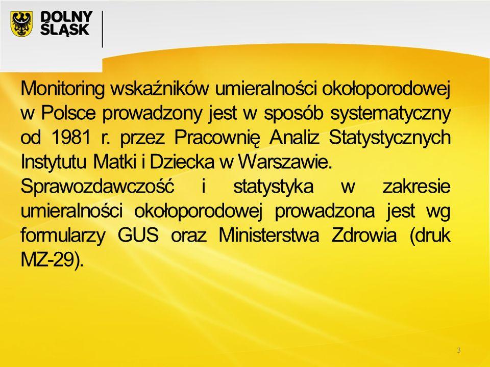 3 Monitoring wskaźników umieralności okołoporodowej w Polsce prowadzony jest w sposób systematyczny od 1981 r. przez Pracownię Analiz Statystycznych I