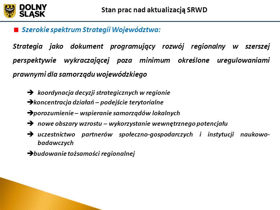 Kształt Strategii Rozwoju Województwa Dolnośląskiego Szerokie spektrum Strategii Województwa: Strategia jako dokument programujący rozwój regionalny w