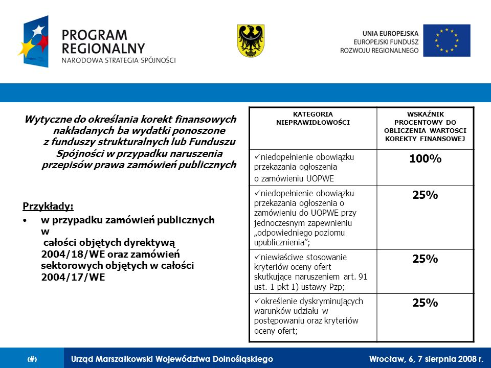 Urząd Marszałkowski Województwa DolnośląskiegoWrocław, 6, 7 sierpnia 2008 r.24 Wytyczne do określania korekt finansowych nakładanych ba wydatki ponosz