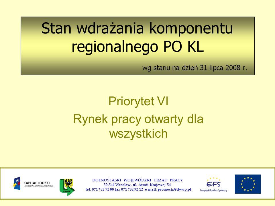 Stan wdrażania komponentu regionalnego PO KL wg stanu na dzień 31 lipca 2008 r. Priorytet VI Rynek pracy otwarty dla wszystkich DOLNOŚLĄSKI WOJEWÓDZKI