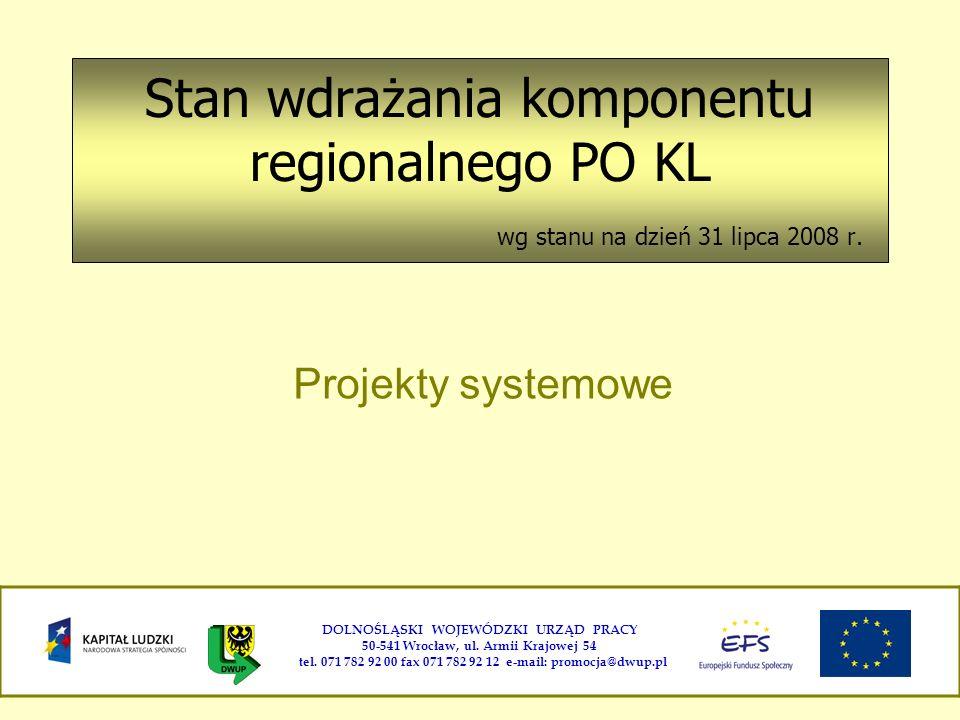 Stan wdrażania komponentu regionalnego PO KL wg stanu na dzień 31 lipca 2008 r. Projekty systemowe DOLNOŚLĄSKI WOJEWÓDZKI URZĄD PRACY 50-541 Wrocław,