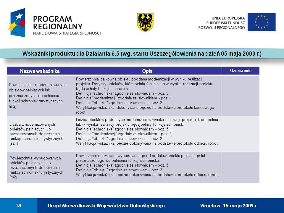 Urząd Marszałkowski Województwa Dolnośląskiego27 lutego 2008 r.13 01 Urząd Marszałkowski Województwa Dolnośląskiego13Wrocław, 15 maja 2009 r. Wskaźnik