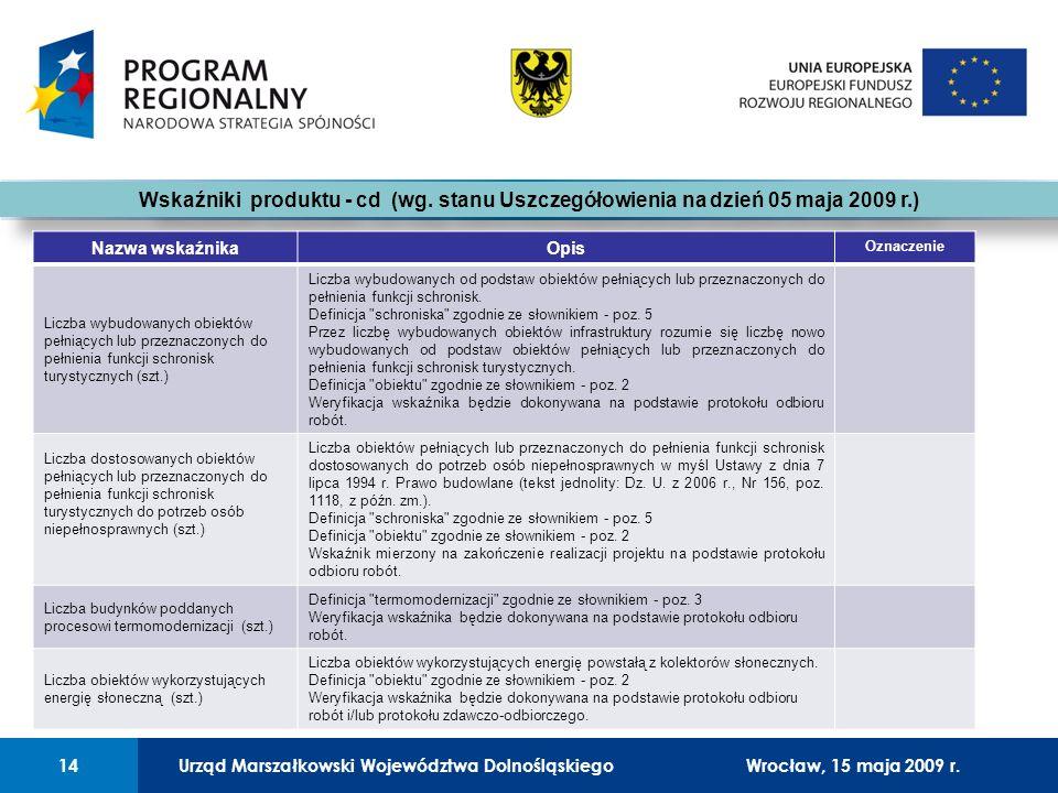 Urząd Marszałkowski Województwa Dolnośląskiego27 lutego 2008 r.14 01 Urząd Marszałkowski Województwa Dolnośląskiego14Wrocław, 15 maja 2009 r. Wskaźnik