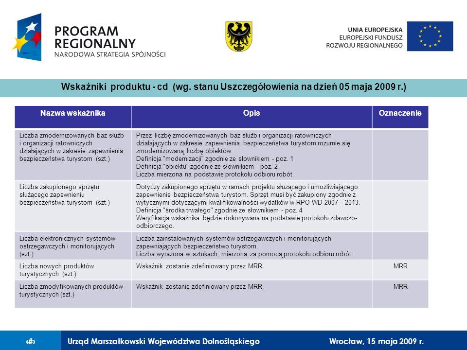 Urząd Marszałkowski Województwa Dolnośląskiego27 lutego 2008 r.15 Nazwa wskaźnikaOpisOznaczenie Liczba zmodernizowanych baz służb i organizacji ratowniczych działających w zakresie zapewnienia bezpieczeństwa turystom (szt.) Przez liczbę zmodernizowanych baz służb i organizacji ratowniczych działających w zakresie zapewnienia bezpieczeństwa turystom rozumie się zmodernizowaną liczbę obiektów.