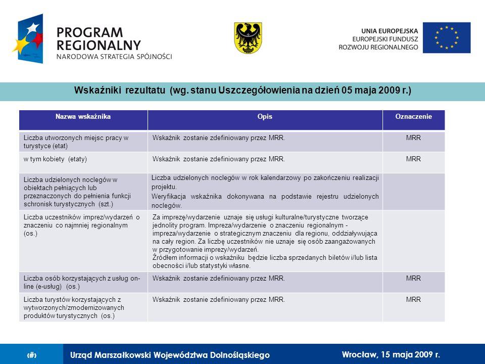 Urząd Marszałkowski Województwa Dolnośląskiego27 lutego 2008 r.16 Nazwa wskaźnikaOpisOznaczenie Liczba utworzonych miejsc pracy w turystyce (etat) Wskaźnik zostanie zdefiniowany przez MRR.MRR w tym kobiety (etaty)Wskaźnik zostanie zdefiniowany przez MRR.MRR Liczba udzielonych noclegów w obiektach pełniących lub przeznaczonych do pełnienia funkcji schronisk turystycznych (szt.) Liczba udzielonych noclegów w rok kalendarzowy po zakończeniu realizacji projektu.