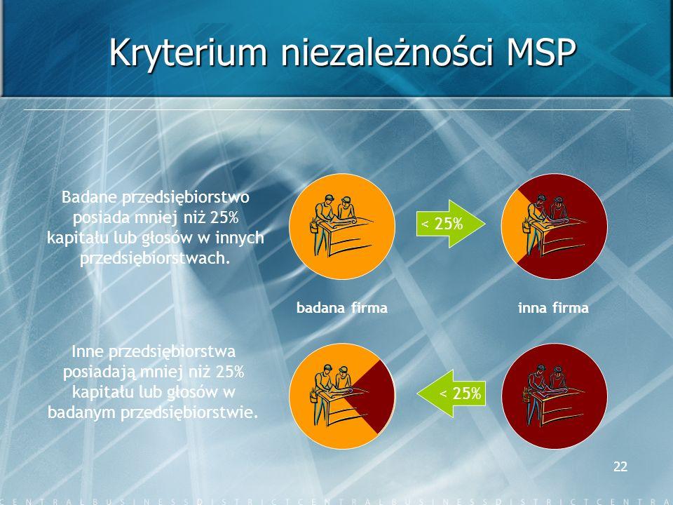 22 Kryterium niezależności MSP < 25% badana firma < 25% Badane przedsiębiorstwo posiada mniej niż 25% kapitału lub głosów w innych przedsiębiorstwach.