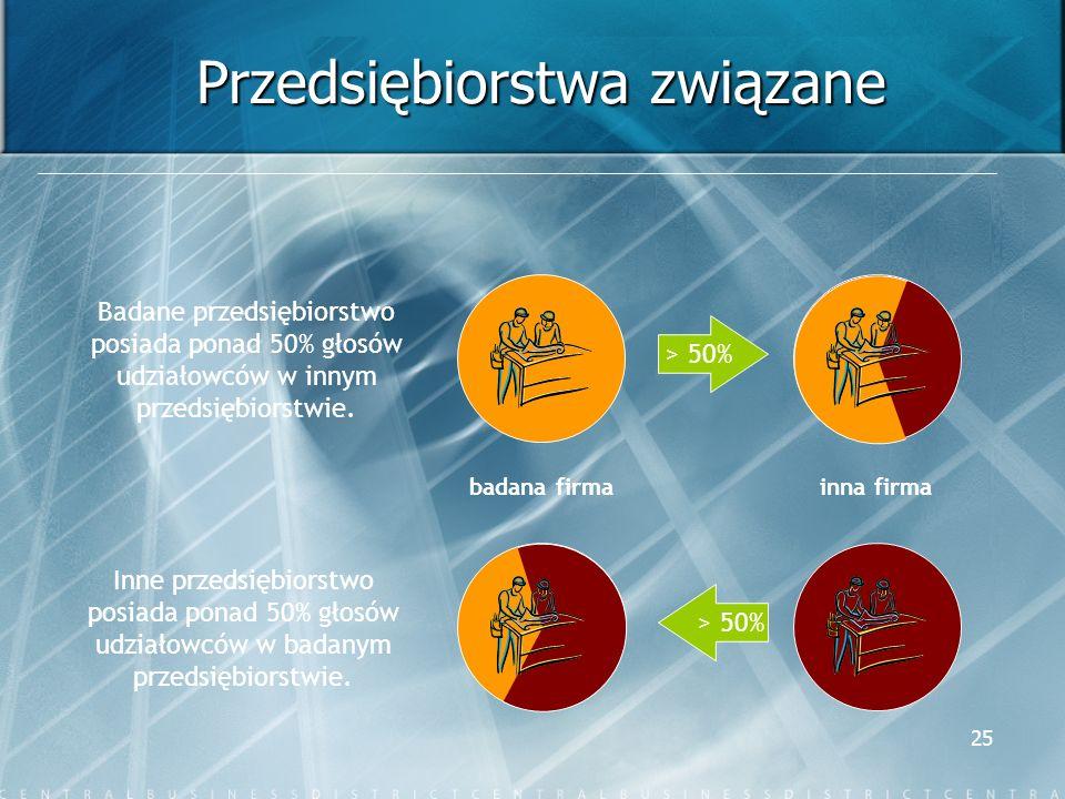 25 Przedsiębiorstwa związane badana firma Badane przedsiębiorstwo posiada ponad 50% głosów udziałowców w innym przedsiębiorstwie. Inne przedsiębiorstw
