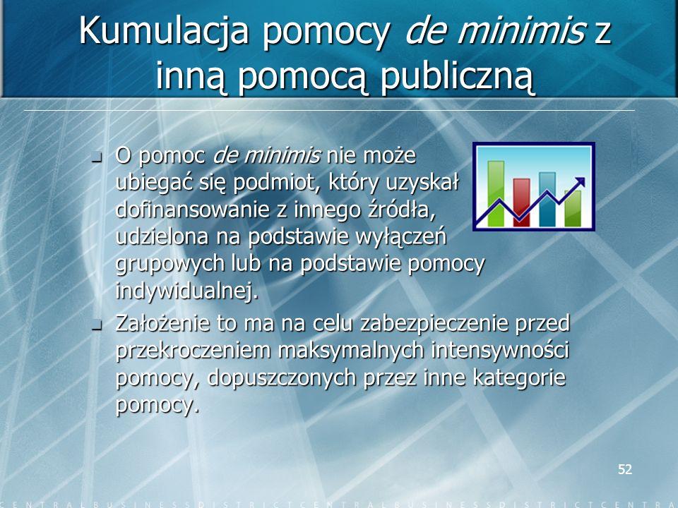 52 Kumulacja pomocy de minimis z inną pomocą publiczną O pomoc de minimis nie może ubiegać się podmiot, który uzyskał dofinansowanie z innego źródła,