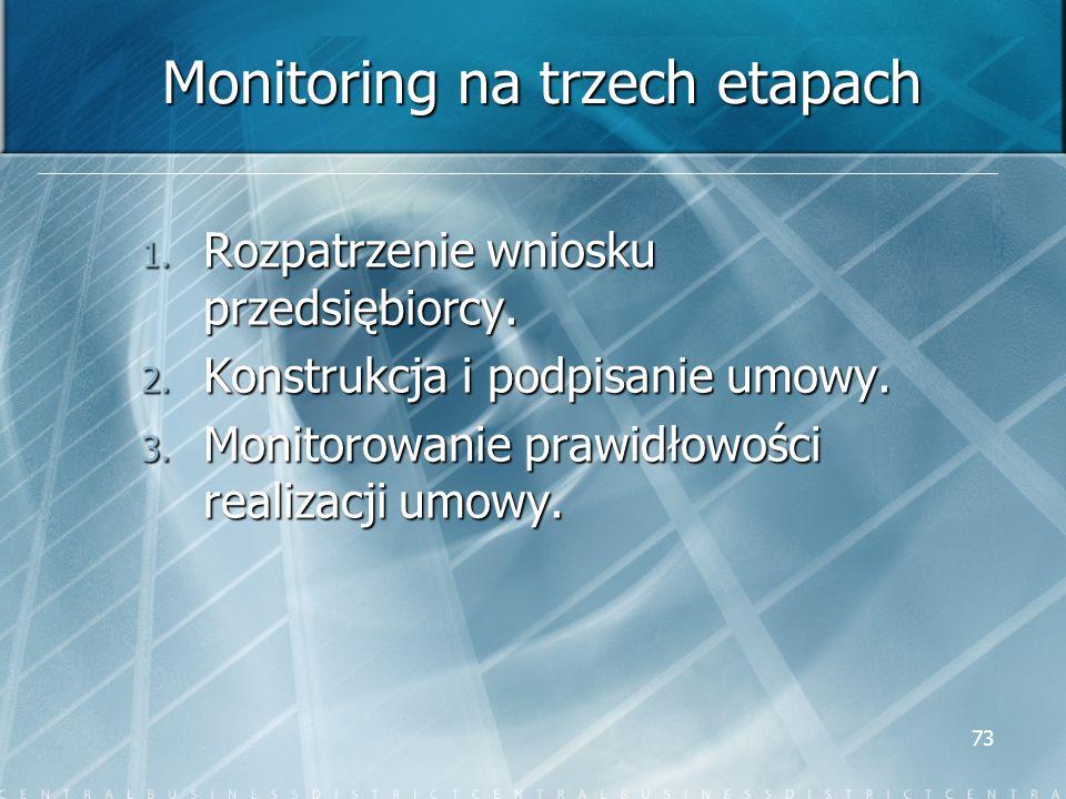 73 Monitoring na trzech etapach 1. Rozpatrzenie wniosku przedsiębiorcy. 2. Konstrukcja i podpisanie umowy. 3. Monitorowanie prawidłowości realizacji u