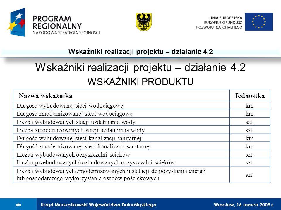 Urząd Marszałkowski Województwa DolnośląskiegoWrocław, 16 marca 2009 r.11 Wskaźniki realizacji projektu – działanie 4.2 WSKAŹNIKI PRODUKTU Nazwa wskaźnikaJednostka Długość wybudowanej sieci wodociągowejkm Długość zmodernizowanej sieci wodociągowejkm Liczba wybudowanych stacji uzdatniania wodyszt.