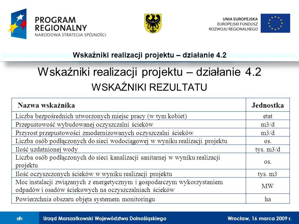 Urząd Marszałkowski Województwa DolnośląskiegoWrocław, 16 marca 2009 r.12 Wskaźniki realizacji projektu – działanie 4.2 WSKAŹNIKI REZULTATU Nazwa wskaźnikaJednostka Liczba bezpośrednich utworzonych miejsc pracy (w tym kobiet)etat Przepustowość wybudowanej oczyszczalni ściekówm3/d Przyrost przepustowości zmodernizowanych oczyszczalni ściekówm3/d Liczba osób podłączonych do sieci wodociągowej w wyniku realizacji projektuos.