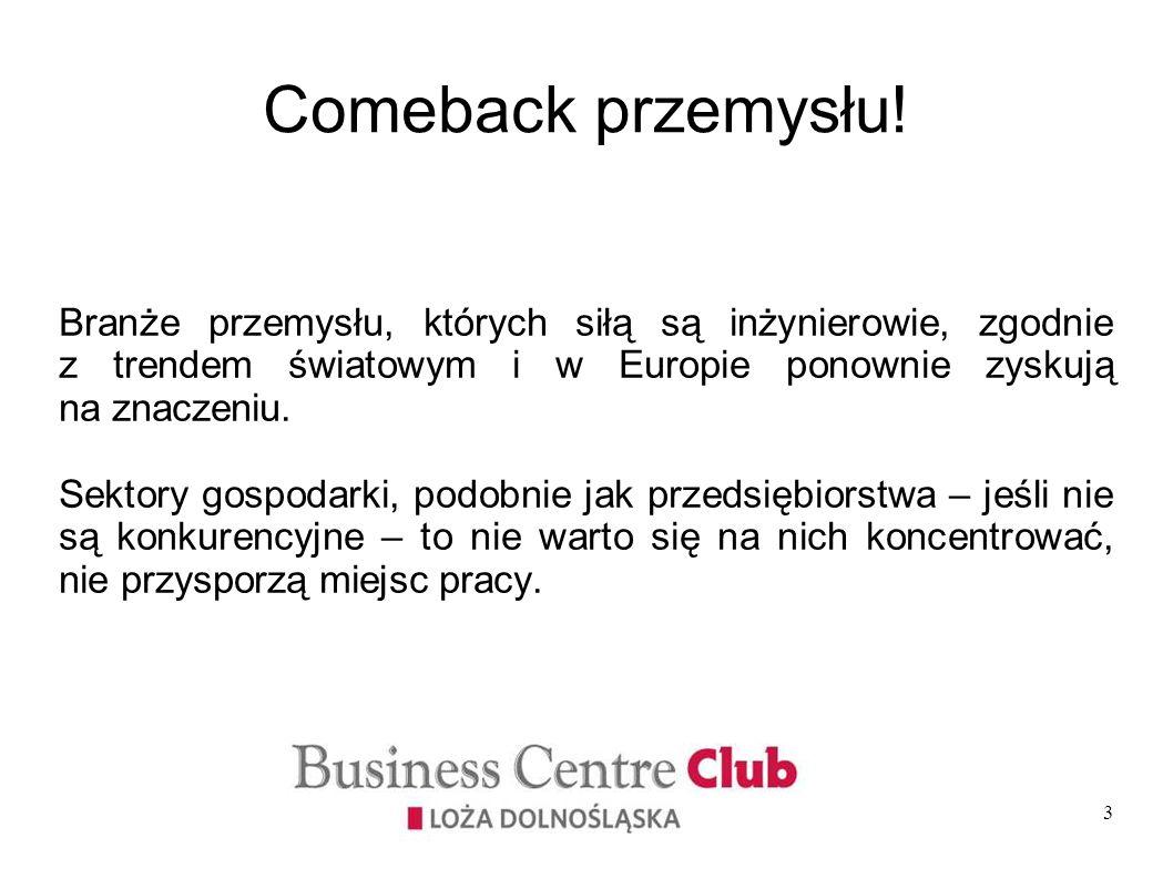 3 Comeback przemysłu.