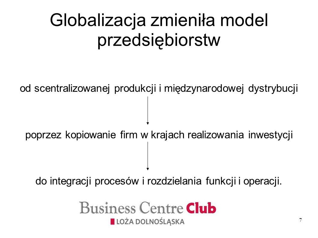 7 Globalizacja zmieniła model przedsiębiorstw od scentralizowanej produkcji i międzynarodowej dystrybucji poprzez kopiowanie firm w krajach realizowania inwestycji do integracji procesów i rozdzielania funkcji i operacji.