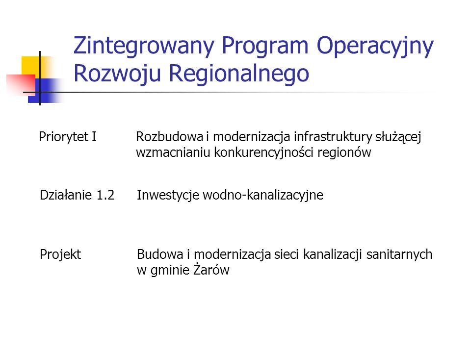 Zintegrowany Program Operacyjny Rozwoju Regionalnego Priorytet I Rozbudowa i modernizacja infrastruktury służącej wzmacnianiu konkurencyjności regionów Działanie 1.2 Inwestycje wodno-kanalizacyjne ProjektBudowa i modernizacja sieci kanalizacji sanitarnych w gminie Żarów