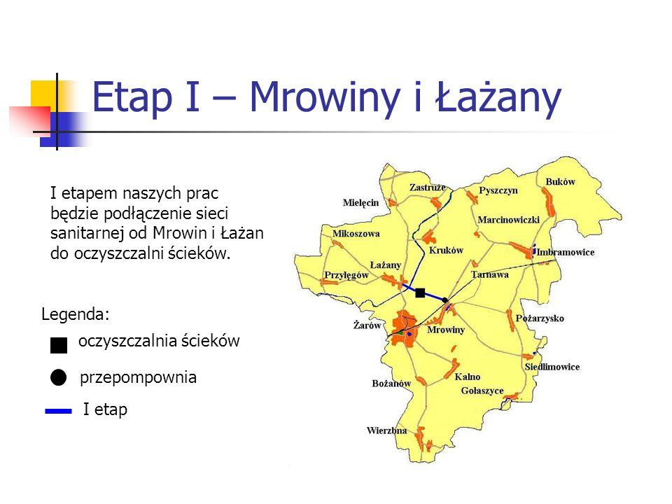 Etap I – Mrowiny i Łażany I etapem naszych prac będzie podłączenie sieci sanitarnej od Mrowin i Łażan do oczyszczalni ścieków. Legenda: oczyszczalnia