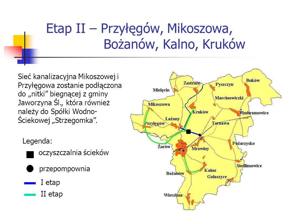 Etap II – Przyłęgów, Mikoszowa, Bożanów, Kalno, Kruków Sieć kanalizacyjna Mikoszowej i Przyłęgowa zostanie podłączona do nitki biegnącej z gminy Jaworzyna Śl., która również należy do Spółki Wodno- Ściekowej Strzegomka.