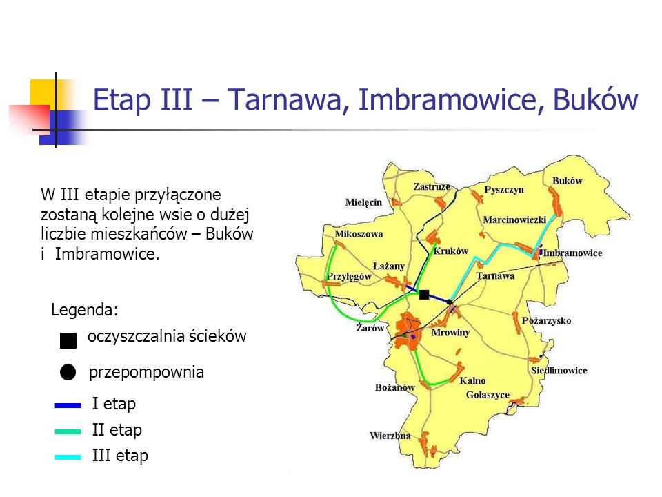 Etap III – Tarnawa, Imbramowice, Buków W III etapie przyłączone zostaną kolejne wsie o dużej liczbie mieszkańców – Buków i Imbramowice. Legenda: oczys