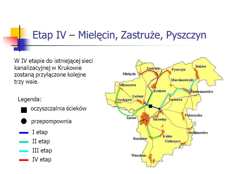 Etap IV – Mielęcin, Zastruże, Pyszczyn W IV etapie do istniejącej sieci kanalizacyjnej w Krukowie zostaną przyłączone kolejne trzy wsie.