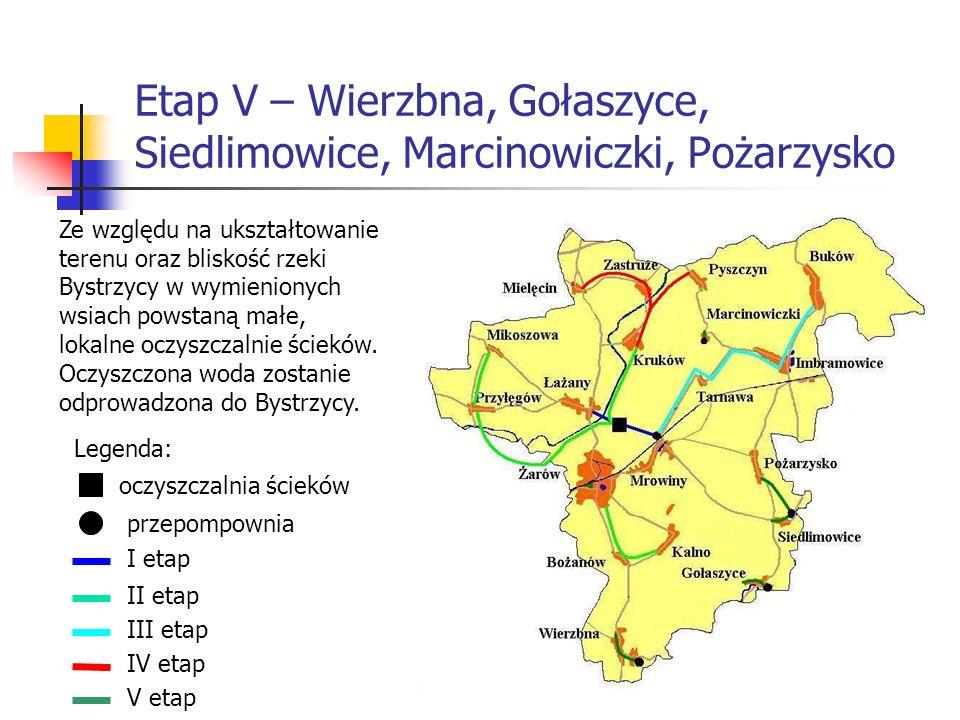 Etap V – Wierzbna, Gołaszyce, Siedlimowice, Marcinowiczki, Pożarzysko Ze względu na ukształtowanie terenu oraz bliskość rzeki Bystrzycy w wymienionych wsiach powstaną małe, lokalne oczyszczalnie ścieków.