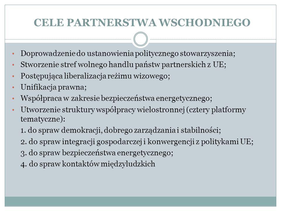 CELE PARTNERSTWA WSCHODNIEGO Doprowadzenie do ustanowienia politycznego stowarzyszenia; Stworzenie stref wolnego handlu państw partnerskich z UE; Post